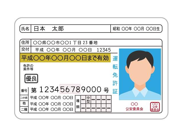 運転免許イメージ